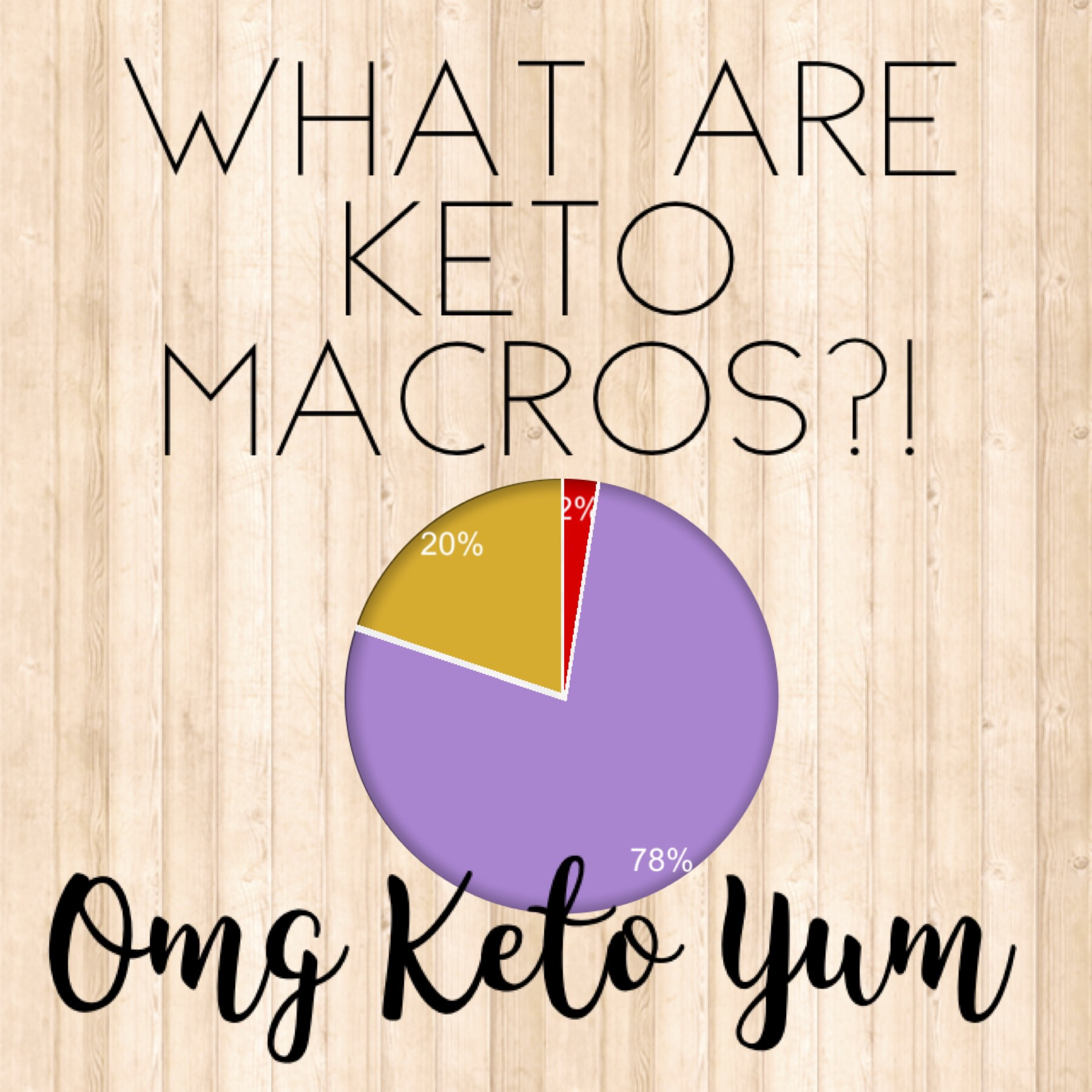how to eat a keto diet
